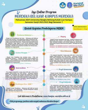 Program Merdeka Belajar-Kampus Merdeka (MBKM), Bagi Mahasiswa Semester VII (Tujuh) TA. 2021/2022